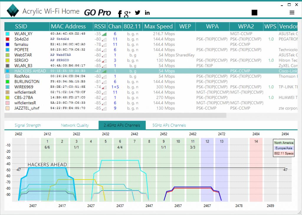 Best WiFi Analyzers for Windows